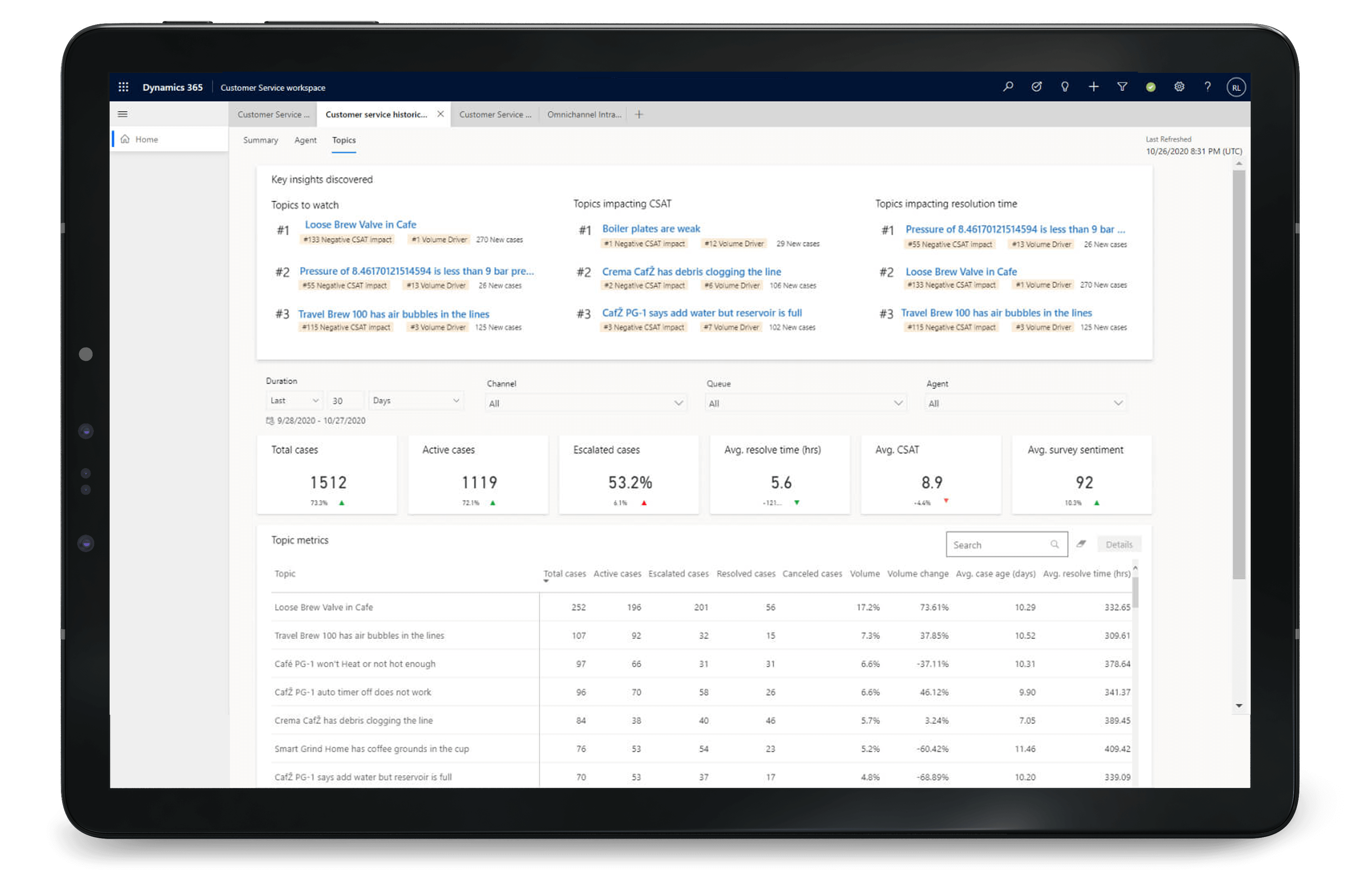 Track performance and get actionable insights with Dynamics 365 Customer Service