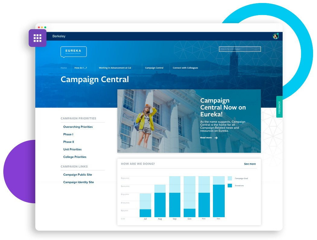 Better Employee Experiences with SharePoint Intranet Services