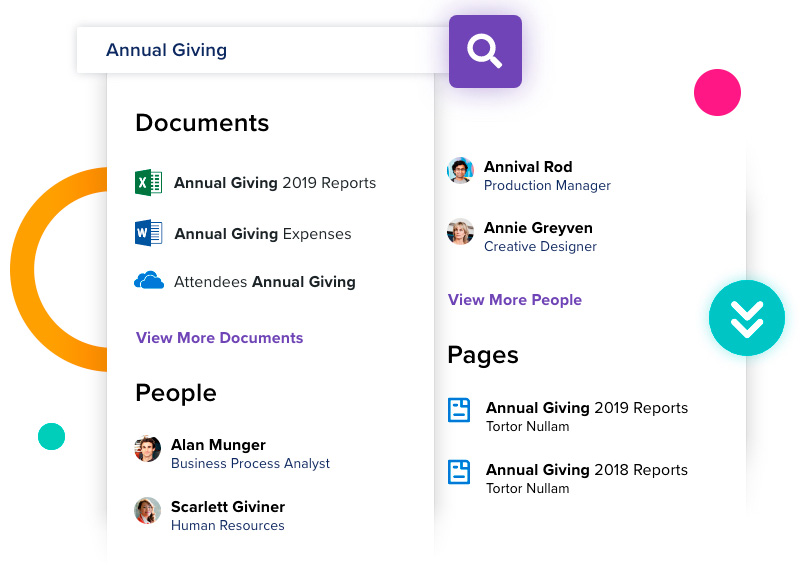 Personalization and Content with SharePoint Intranet Services