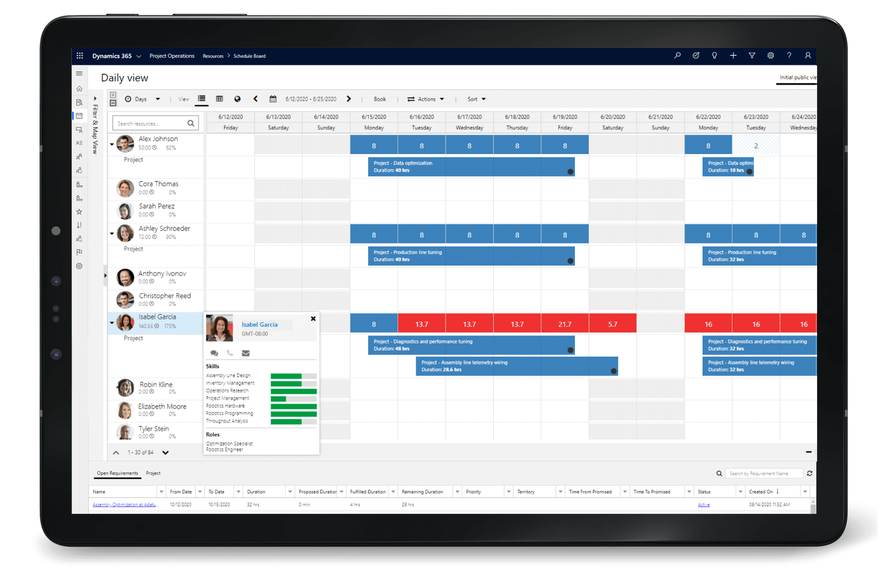 Dynamics 365 Project Operations for project managers