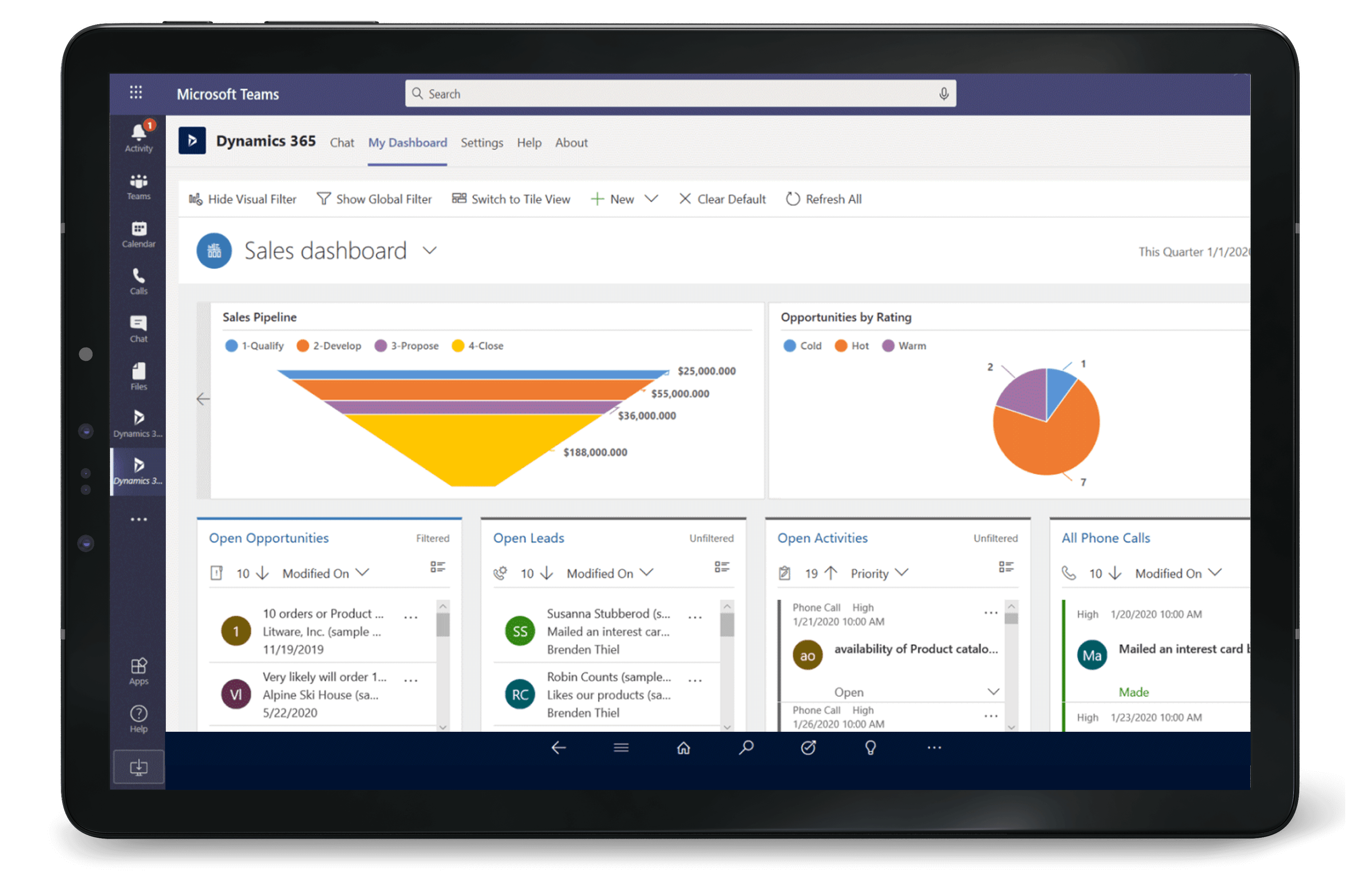 Get actionable insights with Dynamics 365 Project Operations